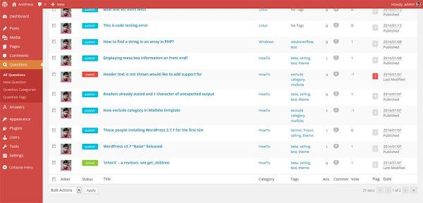 AnsPress: WordPress Soru Cevap Sistemi Eklentisi