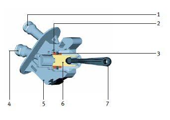 CLUTCHVIAWEB: Clutch Master Cylinder - Clutch Slave Cylinder