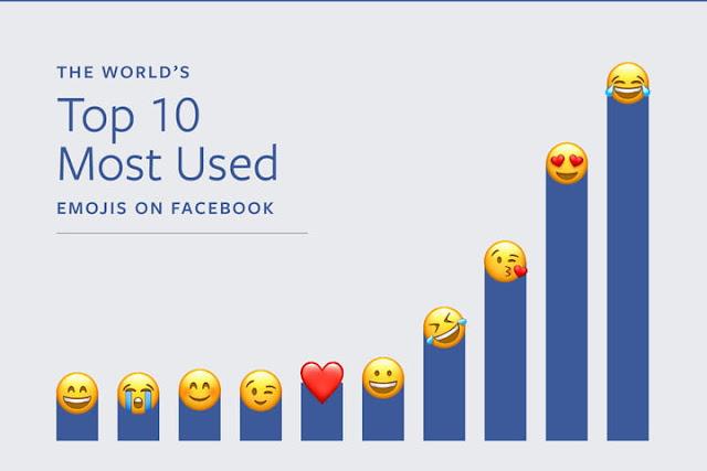 World Emoji Icon Day 2017