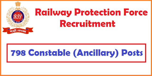 TS Jobs, RPF Jobs, Railway Jobs, Police Jobs, RPFand RPSF Recruitment, Indian Railways Recruitment, RPF Coonstables, Railwy Protection Force, RPF Constable(Ancillary)