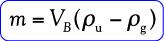Alat-Alat yang Menggunakan Prinsip Hukum Archimedes