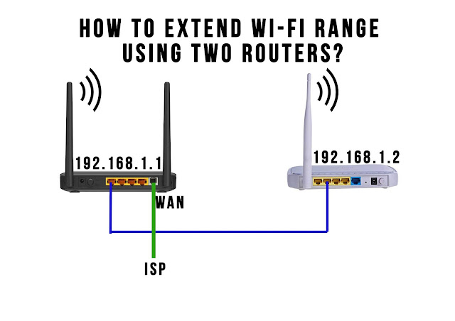 How-to-extend-Wi-Fi-range-using-two-routers
