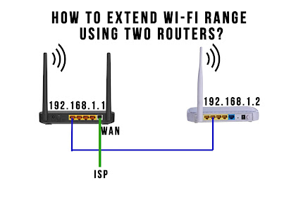 How to extend Wi-Fi range using two Wi-Fi routers?