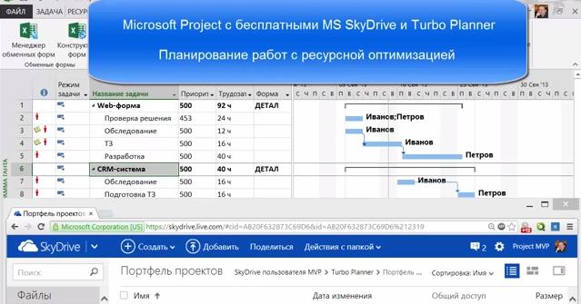 macrounits project