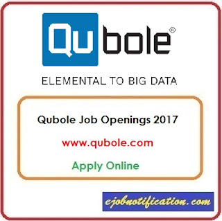 Qubole Hiring Freshers Test Automation Engineer Jobs in Bangalore Apply Online