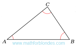 The triangle and the angles. Mathematics For Blondes.