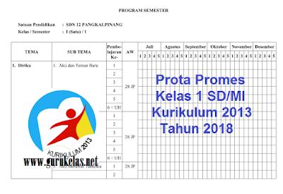 Prota Promes Kelas 1 SD/MI Kurikulum 2013 Tahun 2018