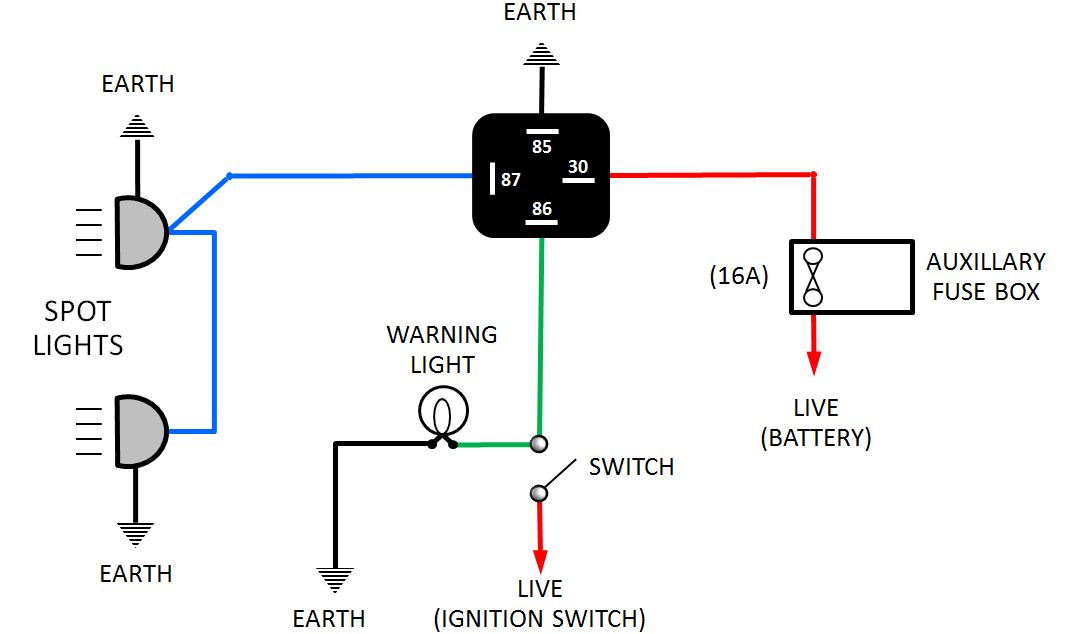 spotlight wiring diagram relay