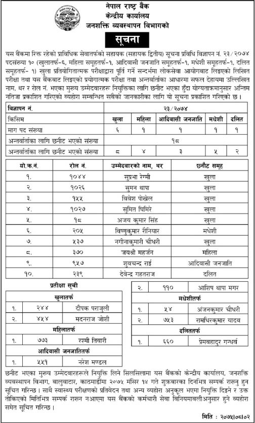 Nepal Rastra Bank Result Assistant 2nd IT