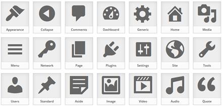 Wordpress Menülere İkon Eklemek