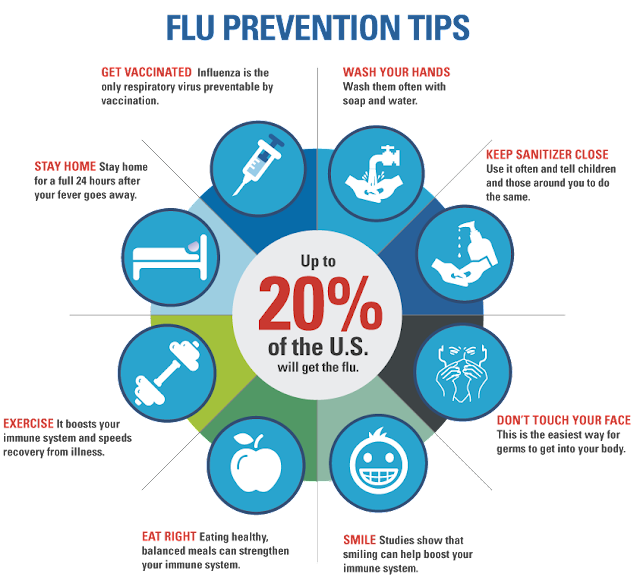 flu prevention tips