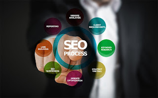 cara meningkatkan jumlah klik iklan google adsense
