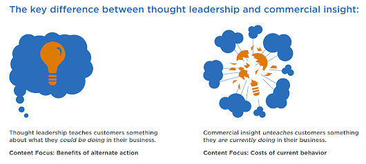 The key difference between thought leadership and commercial insight