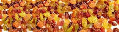 health benefits of raisins(kishmish) in urdu