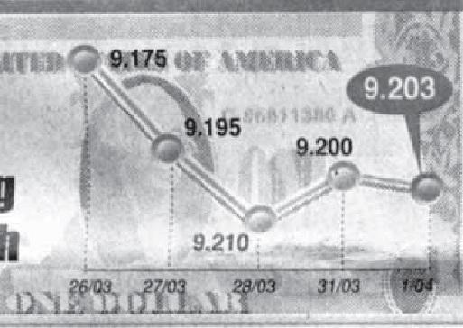 Kursus perdagangan valuta asing