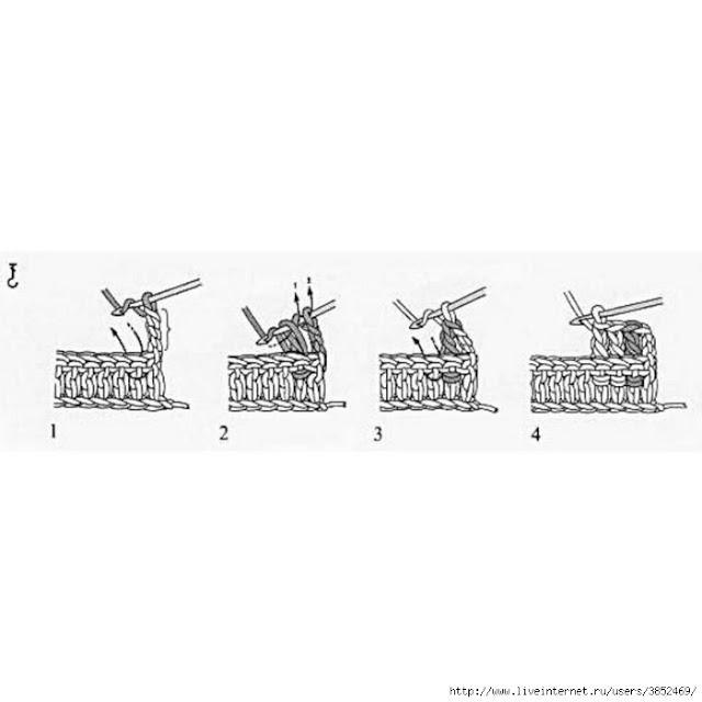 ergahandmade  crochet blanket   free pattern step by step