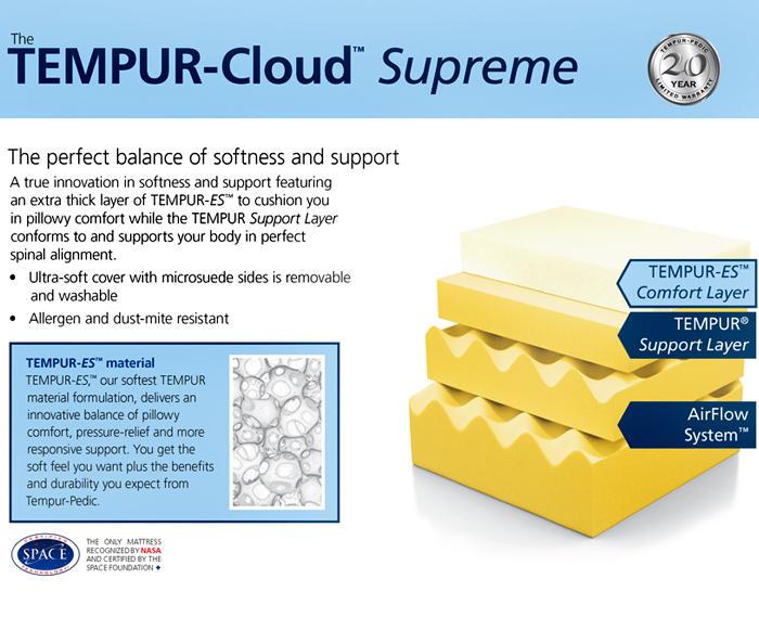 Cloud Supreme Mattress By Tempur Pedic