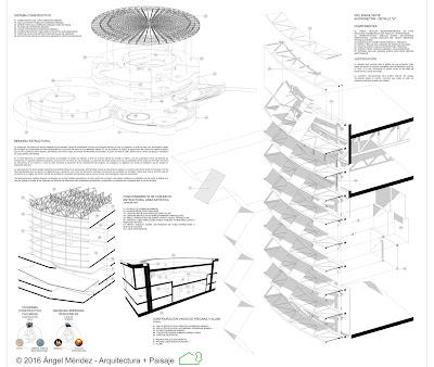 Estudio de Arquitectura Badajoz