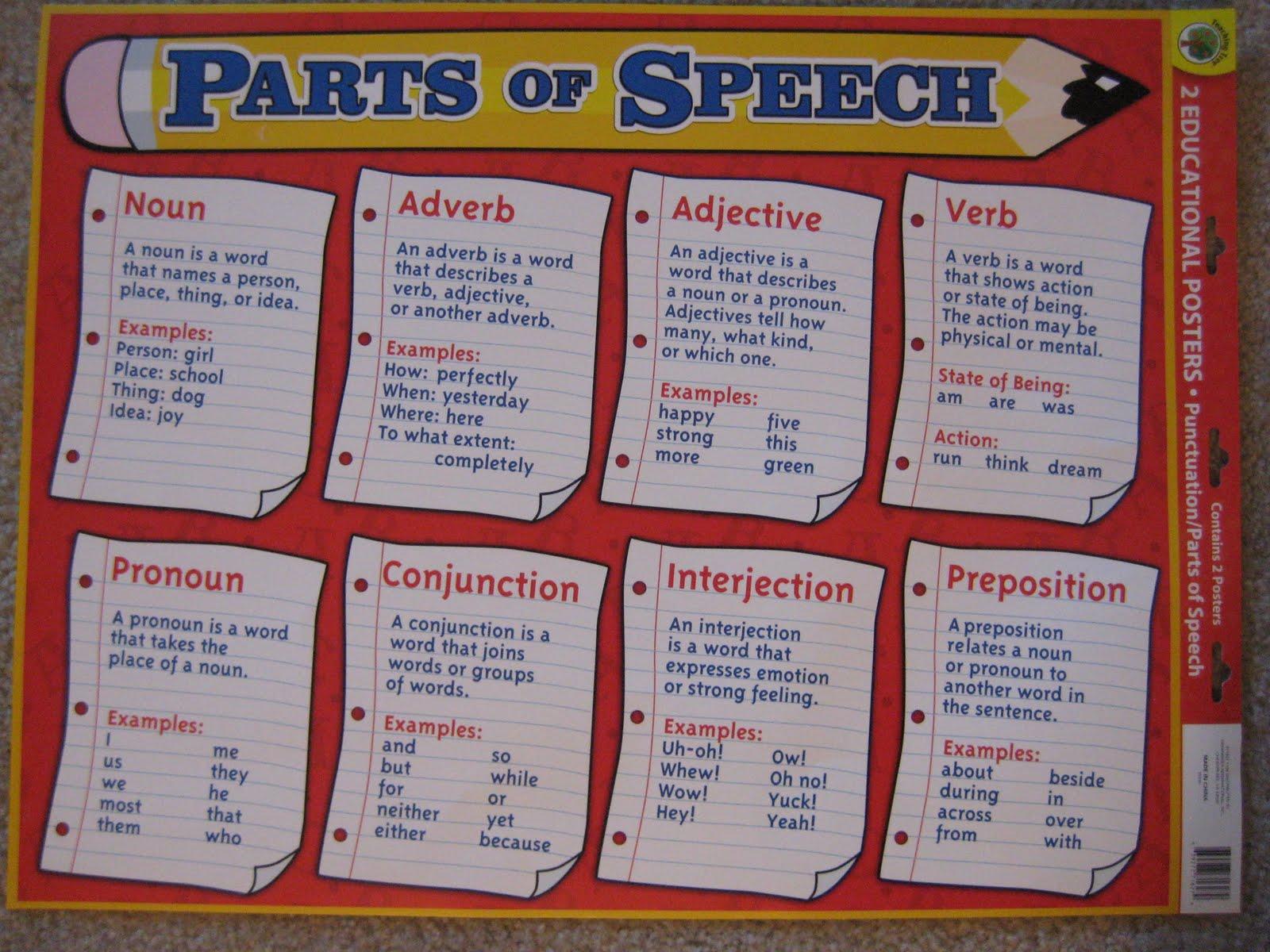 parts of speech - HD1024×814
