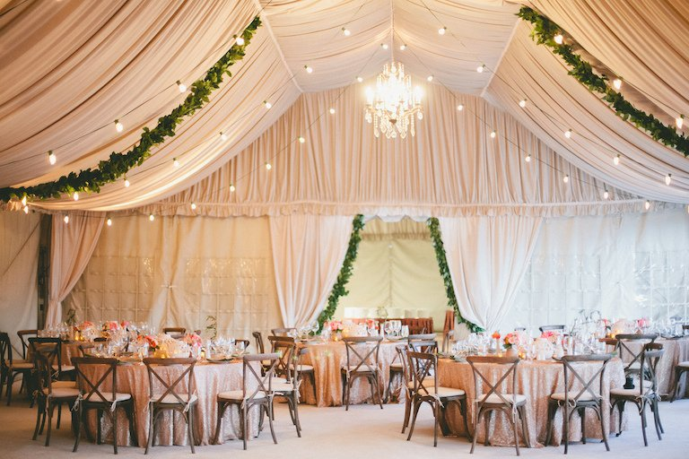 Where Do You Want To Get Married Might Stay Local Or There Be A Place That Is Special And