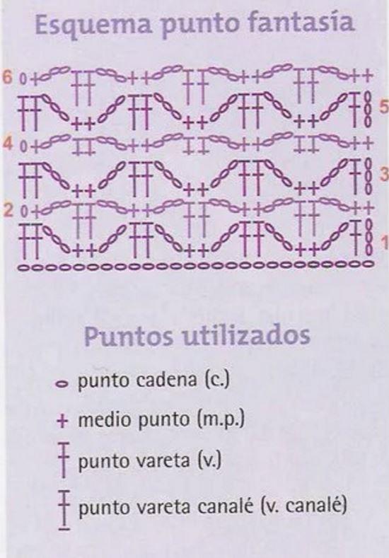 esquema de punto fantasía crochet