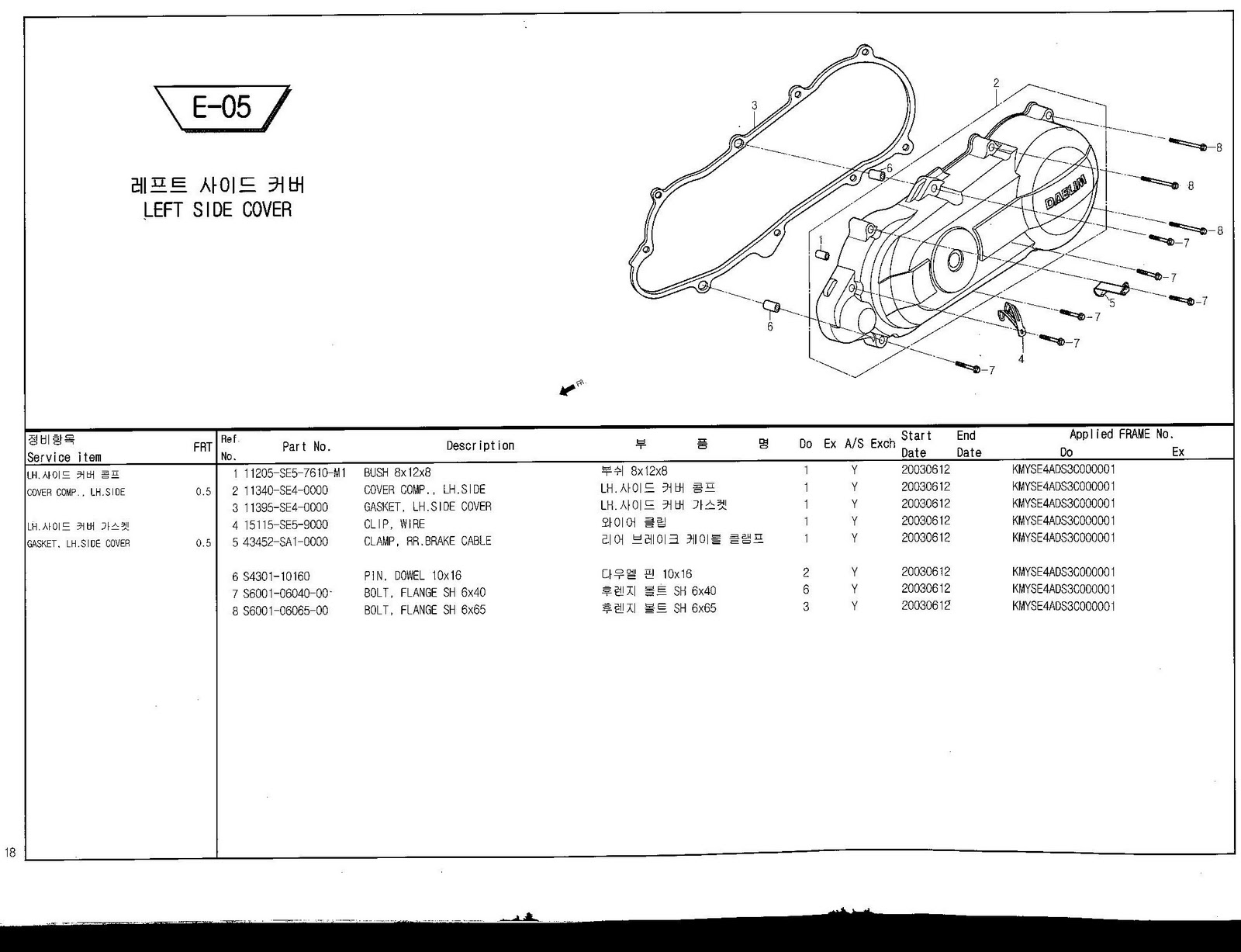 Martin Racing Performance Daelim 50cc Parts Manuals For Mrp