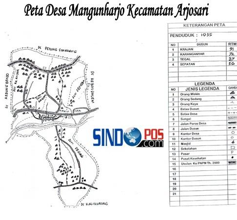 Profil Desa & Kelurahan, Desa Mangunharjo Kecamatan Arjosari Kabupaten Pacitan
