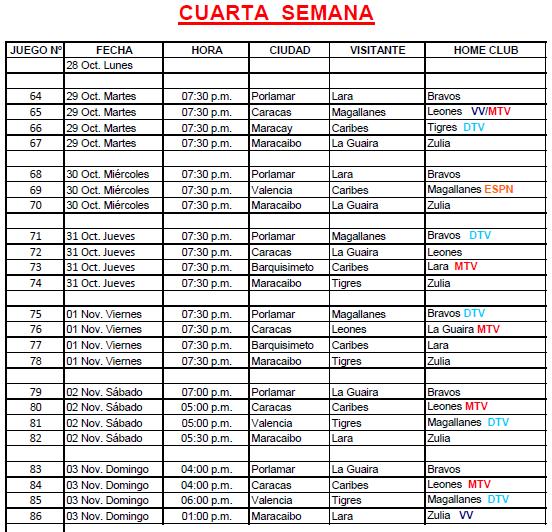 Calendario de LVBP con transmisiones televisivas semana 4