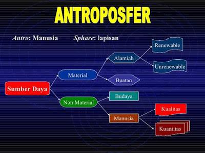 Soal Pilihan Ganda Antroposfer Jawabannya Essay
