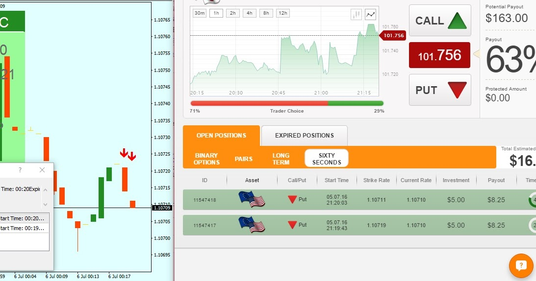Forex predictions software