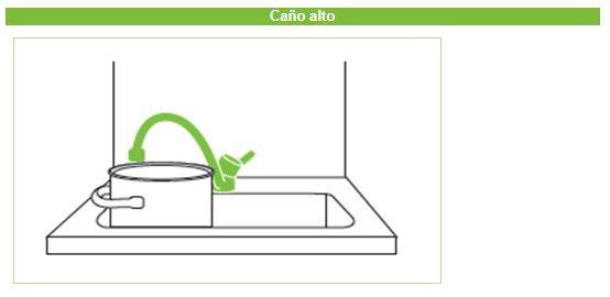 Marzua grifos de cocina for Grifo cocina pared 15cm