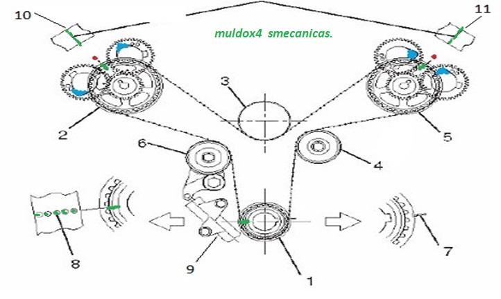 consultas y soluciones de mec u00e1nica automotriz  montaje de