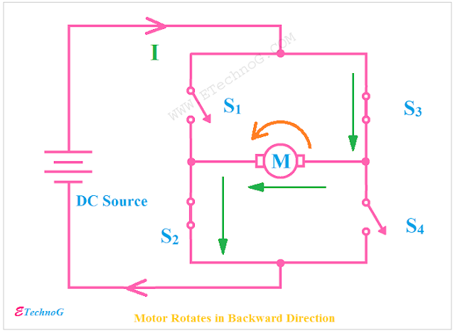 H-Bridge Circuit design, Applications, Advantages