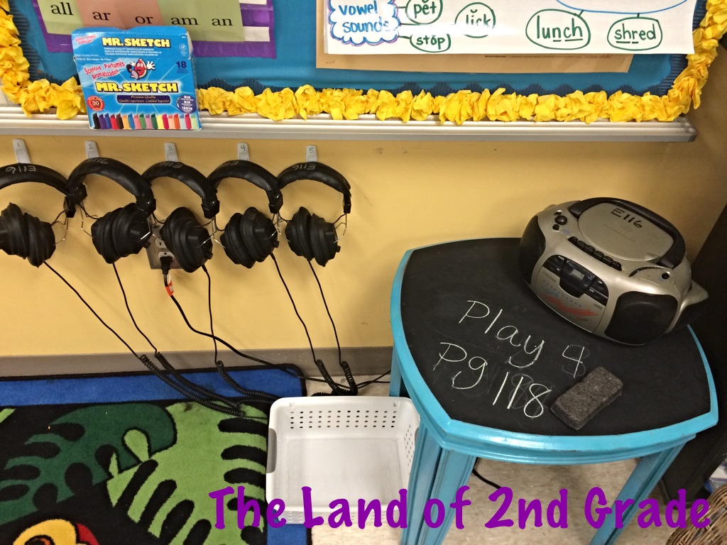 Classroom Tour The Land Of 2nd Grade