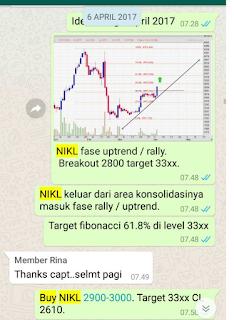 Target saham NIKL