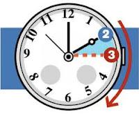 Vinculan los cambios de hora con un breve aumento del riesgo de ACV