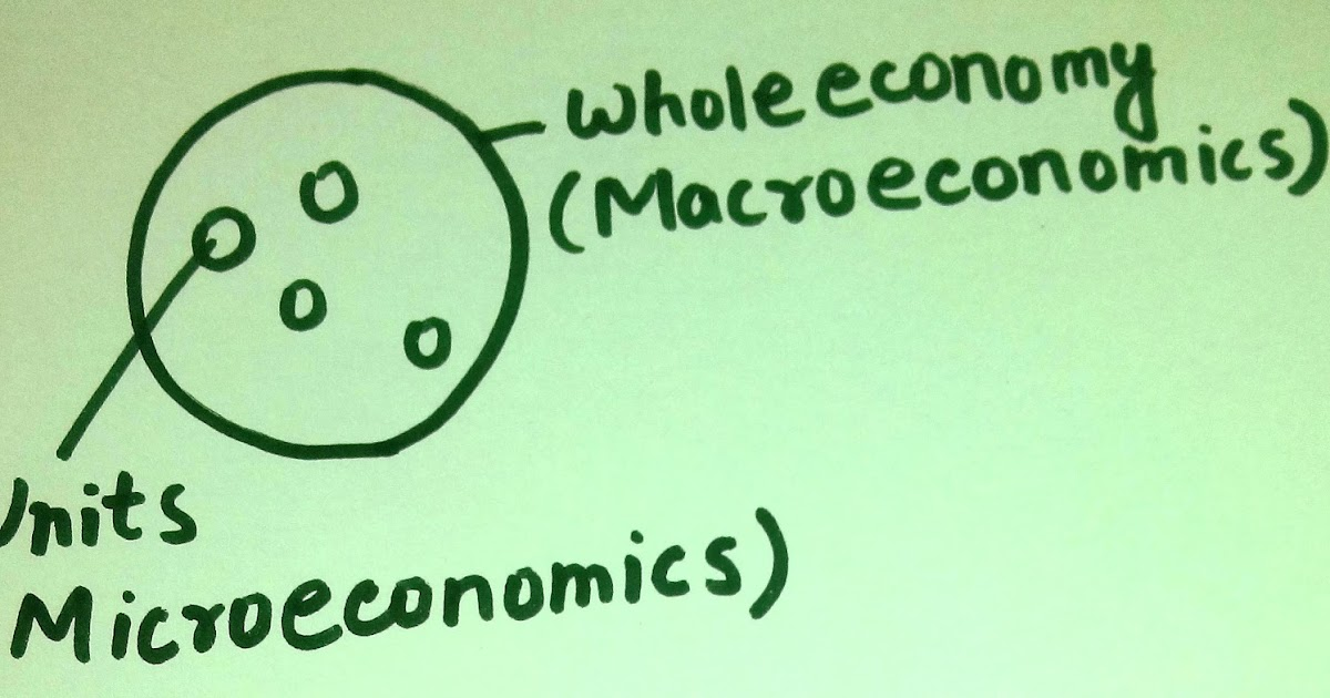 important variables in macroeconomics In the business decisions, tracking of macroeconomic variables has become an important element (macroeconomics, 2002) managers face difficulty in decision making, understanding of.