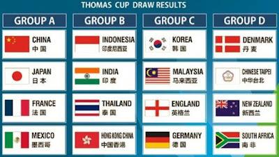 Total BWF Thomas dan Uber Cup 2016