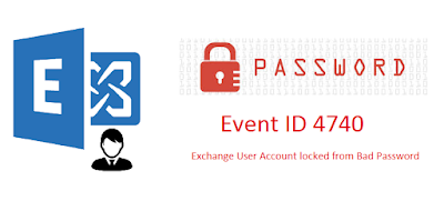 Exchange User Account locked by attack from bad password. Event ID 4740