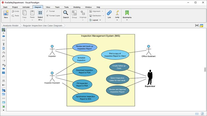 Mahasiswa Sistem Informasi Visual Paradigm Gratis