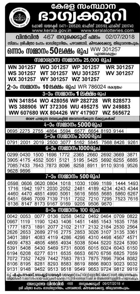 Win Win W.467 Lottery Results 02.07.2018