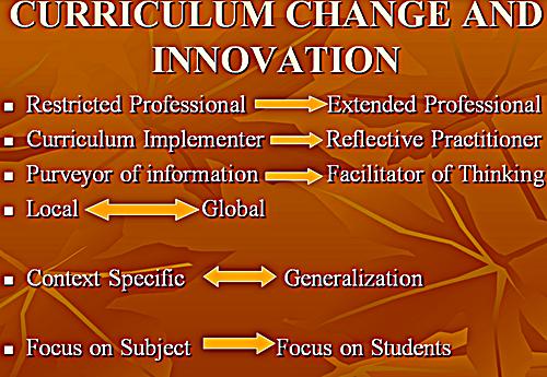 Faktor yang Mempengaruhi Pelaksanaan Inovasi