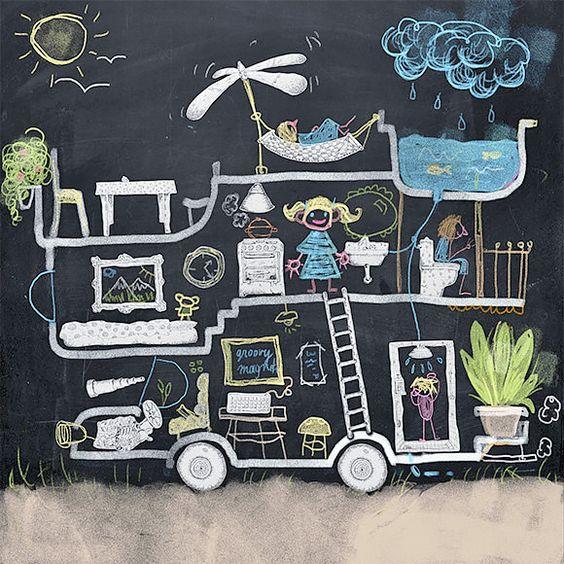 Ιδέες για Τοίχους Μαυροπίνακες σε παιδικά δωμάτια