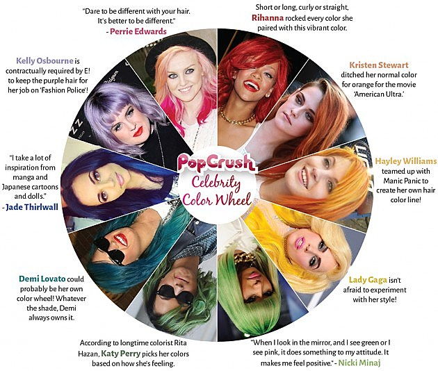 how to use color wheel