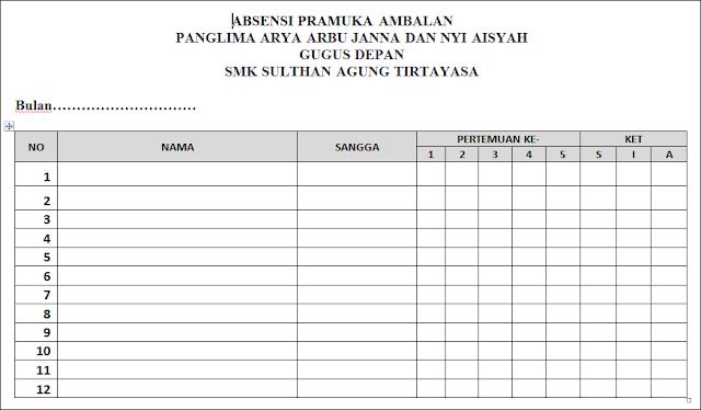 Contoh Absensi Pramuka (Dokumen MS.WORD)