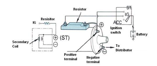rangkaian sistem pengapian