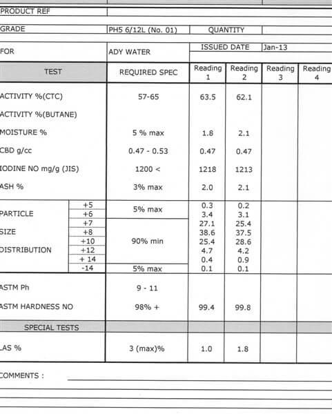 Certificate of Analysis (COA) Karbon Aktif Haycarb