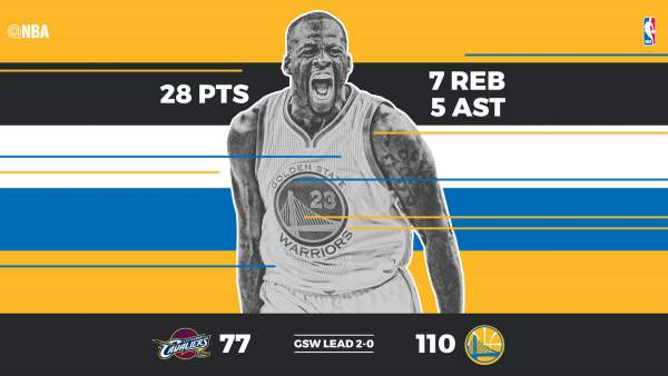 Game 2 Results: Cavaliers vs. Warriors - 2016 NBA Finals