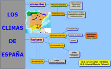 http://www.iesgrancapitan.org/profesores/bvaquero/bloggeografia/temasgeografia/esquemainteractivotema5/losclimasdeespa%C3%B1a.html