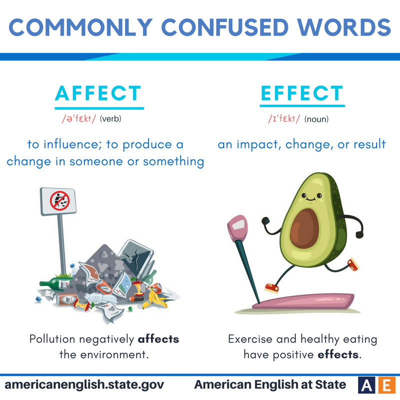 the common confusion between words affect and effect Welcome to the engagement area of the purdue owl effect: changing the way you eat will affect your health i can't see what effect these new laws will have on me.